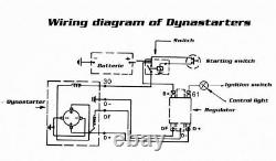Aimants Regler Dynastarter Fe290 Fe350 Mg2 Txt Gxi-875 Gxt-875 Bc-960gx