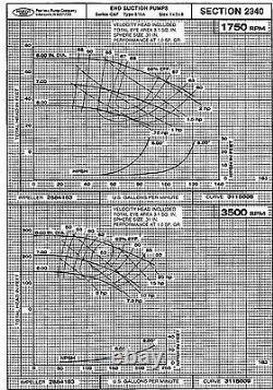 Pompe Sans Pairs, C-810a, 150 Gpm, 20 Hp, 3525 Rpm, Pompe Centrifuge